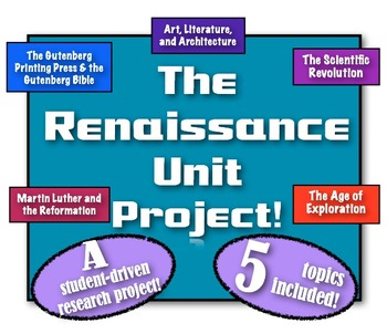 Renaissance Unit Project! A student-driven research project-Everything included!