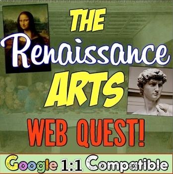 Renaissance Webquest:  An Art Exploration!  Da Vinci & Mic