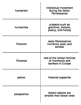 The Renaissance and Reformation Vocabulary Flash Cards for World History