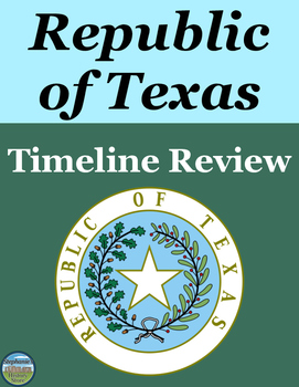 The Republic of Texas Timeline Review
