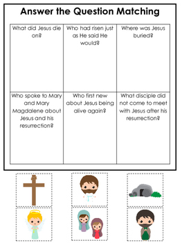 The Resurrection Answer the Question Game. Preschool Bible History Curriculum St