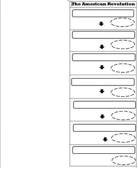 The Revolutionary War Timeline/ Foldable