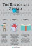 The Rhetorical Appeals - Handout