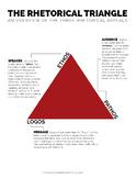 The Rhetorical Triangle