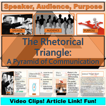 The Rhetorical Triangle: Speaker, Purpose, Audience