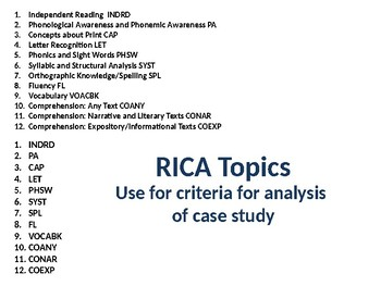 The Rica Study Material