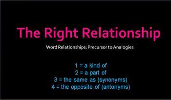 The Right Relationship: A Precursor to Analogies