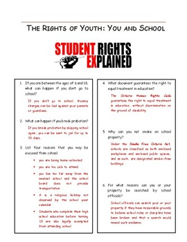 The Rights of Youth at School