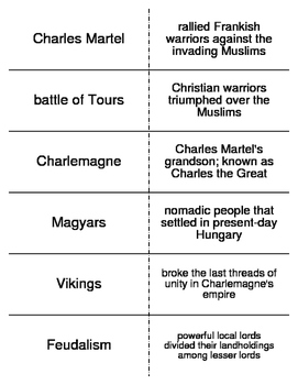 The Rise of Europe Vocabulary Flash Cards for World History
