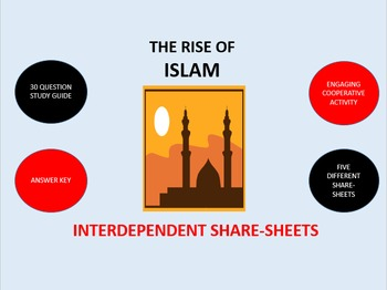 The Rise of Islam: Interdependent Share-Sheets Activity