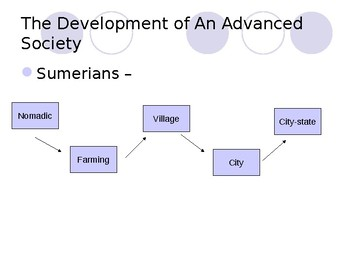 The Rise of Sumerian City-States PowerPoint