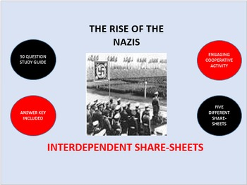 The Rise of the Nazis: Interdependent Share-Sheets Activity