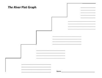 The River Plot Graph - Gary Paulsen