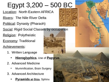 The River Valley Civilizations