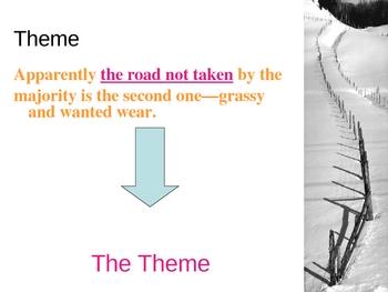 The Road Not Taken Poem Analysis Robert Frost 26 Slides