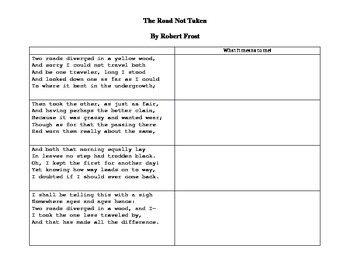 The Road Not Taken by Robert Frost ( Common Core aligned)