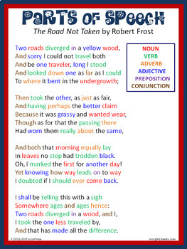 The Road Not Taken by Robert Frost Poem of the Week Activities