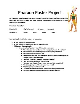 Pharaoh Poster Project