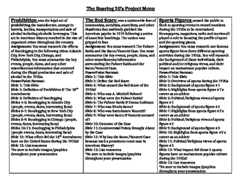 The Roaring 20's Project Menu