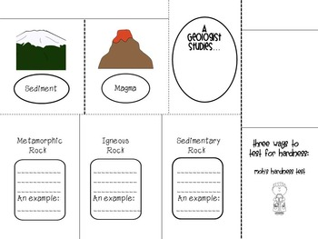 Rock Cycle Lapbook