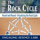 Rock Cycle Activity: Build a Paper Flow Chart