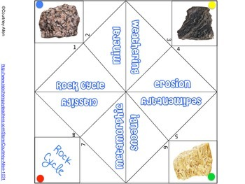 The Rock Cycle Cootie Catcher