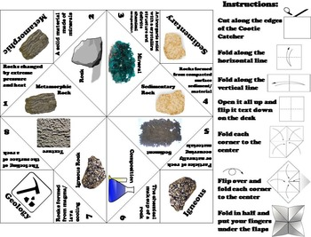 Geology Unit: Rock Cycle Activity: Weathering and Erosion, Sedimentary, Igneous