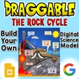 The Rock Cycle - Digital Draggable Science Model