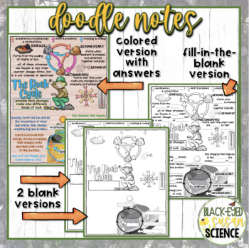 The Rock Cycle Doodle Notes