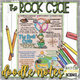 The Rock Cycle Doodle Notes & Understanding Checkpoint (Quiz)