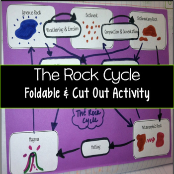 The Rock Cycle Foldable and Cut Outs Interactive Notebook Activity