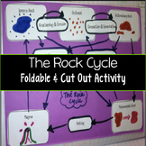 The Rock Cycle Foldable and Cut Outs Interactive Notebook