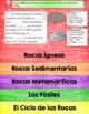 Ciclo de las Rocas Cuaderno Digital: Rock Cycle Flipbook for Google® {Bilingual}