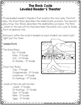 Rock Cycle Reader's Theater