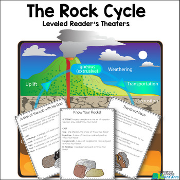 Rock Cycle {Leveled} Reader's Theater