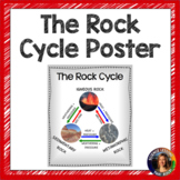 The Rock Cycle Poster