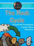 The Rock Cycle Power Point Presentation, Teacher Guide and