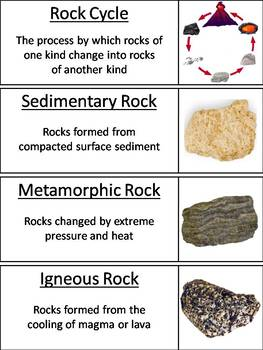 The Rock Cycle Word Wall Cards