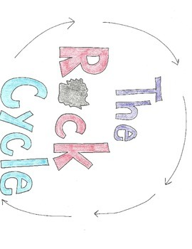 The Rock Cycle activity