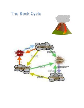The Rock Cycle explained with worksheets and crossword