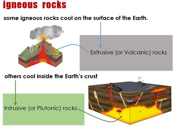 The Rock Cycle (to brainstorm - for thinkers)