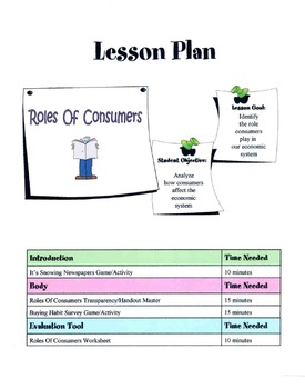 The Role Consumers Play In Our Economic System Lesson