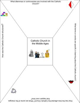 The Role of the Catholic Church in the Middle Ages