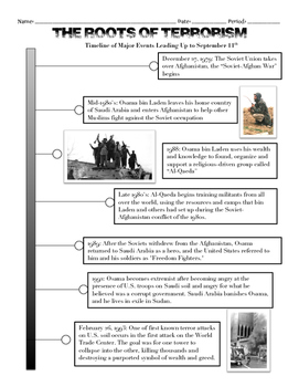 The Roots of Terrorism: Timeline of Major Events Leading U