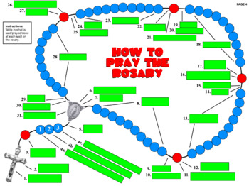 The Rosary - Introduction
