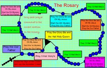 Catholic Prayers: The Rosary SMARTBoard Activities