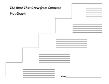 The Rose That Grew from Concrete Plot Graph - Tupac Shakur ...