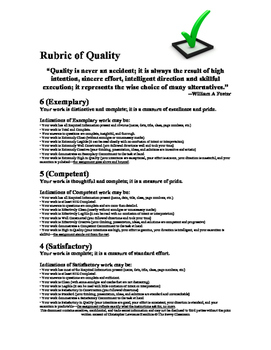The Rubric of Quality