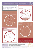 The Rules of Circle Theorems | Free Posters featuring ALL 8 Theorems