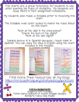 The Rules of Divisibility - a student reference chart in English or Spanish